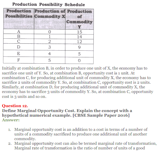 NCERT Solutions for Class 12 Micro Economics Chapter 1 Introduction to Economics 23