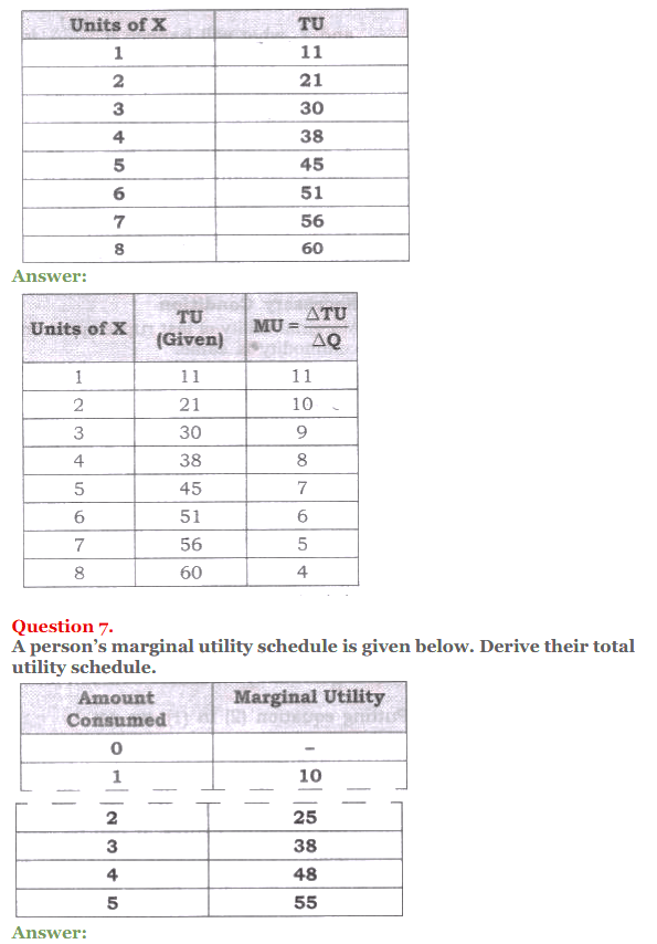 NCERT Solutions for Class 12 Micro Economics Chapter 2 Consumer Equilibrium 21