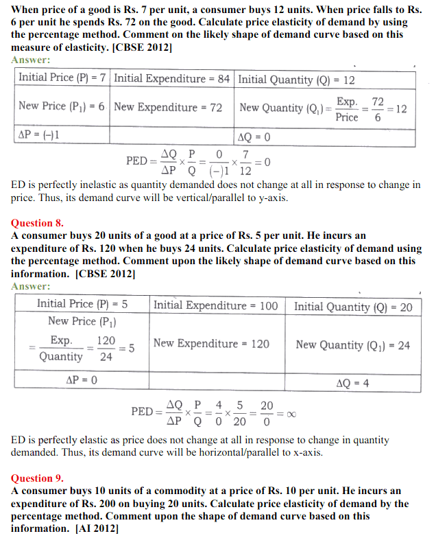 NCERT Solutions for Class 12 Micro Economics Chapter 4 Elasticity of Demand 15