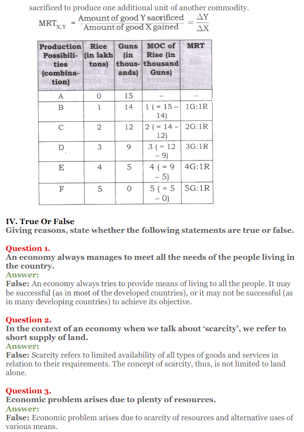 NCERT Solutions for Class 12 Micro Economics Chapter 1 Introduction to Economics 24