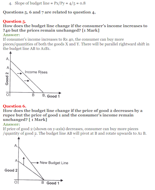 NCERT Solutions for Class 12 Micro Economics Chapter 2 Consumer Equilibrium 2