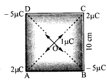 NCERT Solutions for Class 12 Physics Chapter 1 Electric Charges and Fields 4