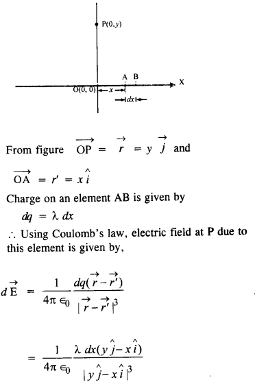 NCERT Solutions for Class 12 Physics Chapter 1 Electric Charges and Fields 42