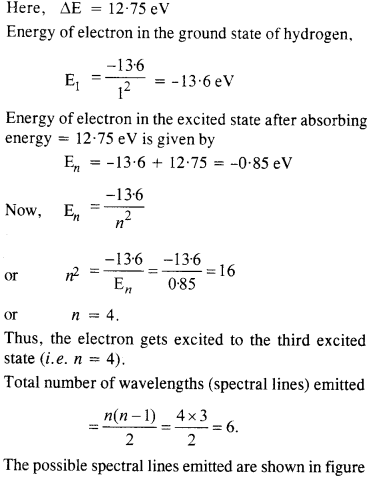 NCERT Solutions for Class 12 Physics Chapter 12 Atoms 7