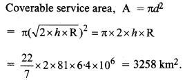NCERT Solutions for Class 12 Physics Chapter 15 Communication Systems 1