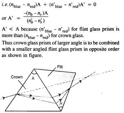 NCERT Solutions for Class 12 Physics Chapter 9 Ray Optics and Optical Instruments 36