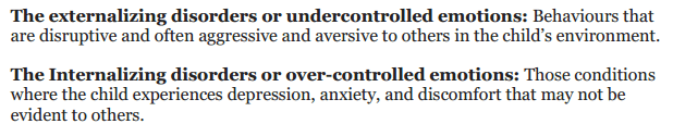 NCERT Solutions for Class 12 Psychology Chapter 4 Psychological Disorders 3
