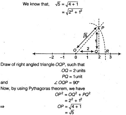 NCERT Solutions for Class 9 Maths Chapter 1 Number Systems Ex 1.2 img 1