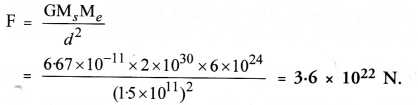 NCERT Solutions for Class 9 Science Chapter 10 Gravitation image - 11