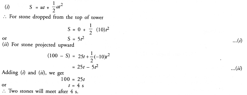 NCERT Solutions for Class 9 Science Chapter 10 Gravitation image - 12