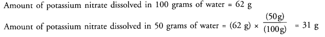 NCERT Solutions for Class 9 Science Chapter 2 Is Matter Around Us Pure image - 5