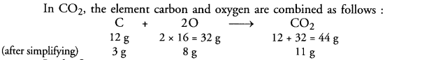 NCERT Solutions For Class 9 Science Chapter 3 Atoms and Molecules 9