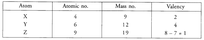NCERT Solutions for Class 9 Science Chapter 4 Structure of the Atom image - 15