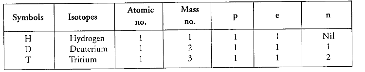 NCERT Solutions for Class 9 Science Chapter 4 Structure of the Atom image - 3