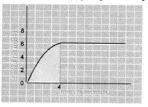 NCERT Solutions for Class 9 Science Chapter 8 Motion image - 20