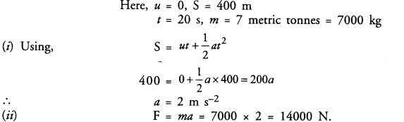 NCERT Solutions for Class 9 Science Chapter 9 Force and Laws of Motion image - 7